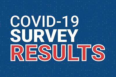 Employco COVID-19 Survey Results