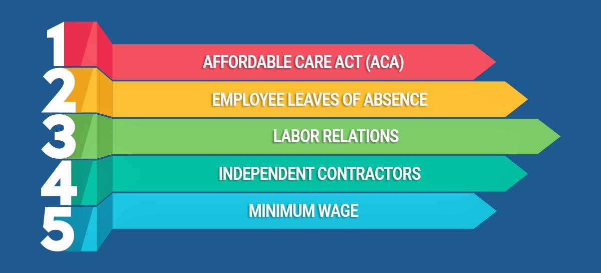 Top 5 Employment Law Changes Expected Under Joe Biden